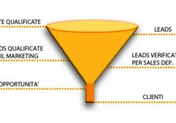 Come funzionano le funnel nel marketing
