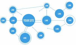 Link building: quali link aiutano nel posizionamento del tuo sito?