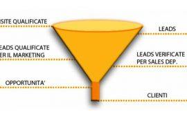Come funzionano le funnel nel marketing